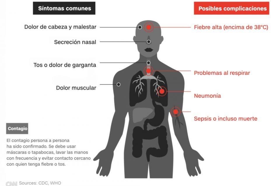 El mundo del motor afectado por el Coronavirus